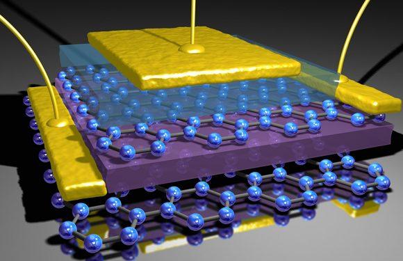 Ученые представили сверхпроводники, способные работать при комнатной температуре